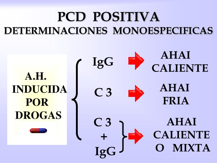 PCD  POSITIVA