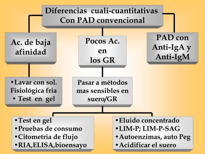 Diferencias  cuali-cuantitativas