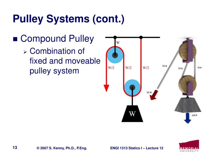 Pulley Systems (cont.)