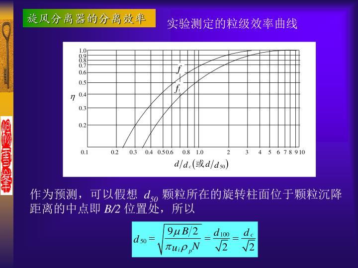 旋风分离器的分离效率