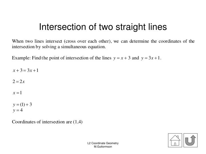 Intersection of two straight lines
