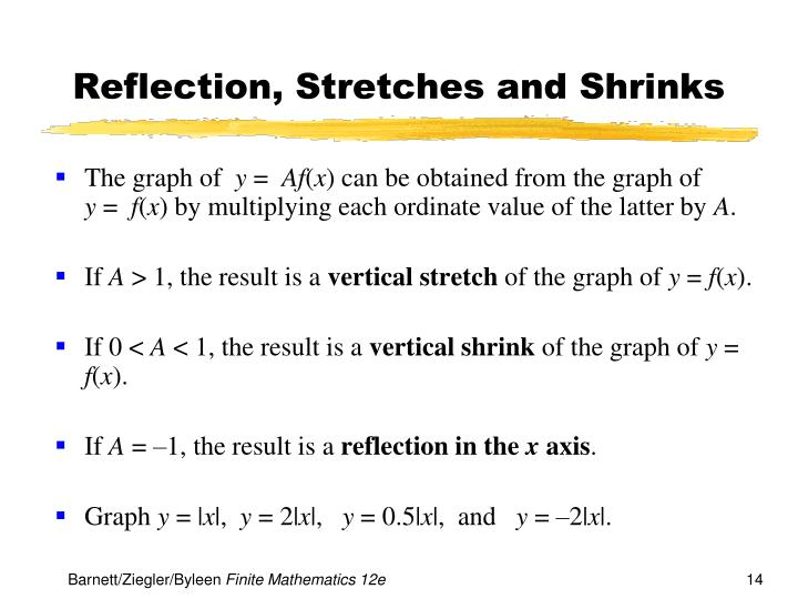 Reflection, Stretches and Shrinks