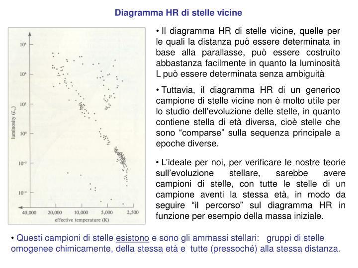 Diagramma HR di stelle vicine