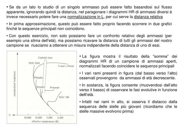 Se da un lato lo studio di un singolo ammasso può essere fatto basandosi sul flusso apparente, ignorando quindi la distanza, nel paragonare i diagrammi HR di ammassi diversi è invece necessario potere fare una
