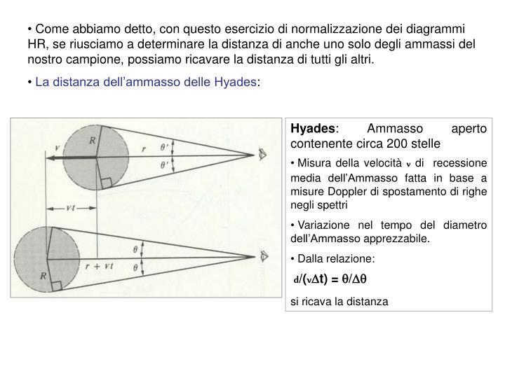 Come abbiamo detto, con questo esercizio di normalizzazione dei diagrammi HR, se riusciamo a determinare la distanza di anche uno solo degli ammassi del nostro campione, possiamo ricavare la distanza di tutti gli altri.