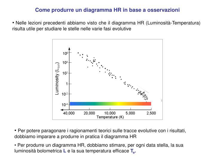 Come produrre un diagramma HR in base a osservazioni