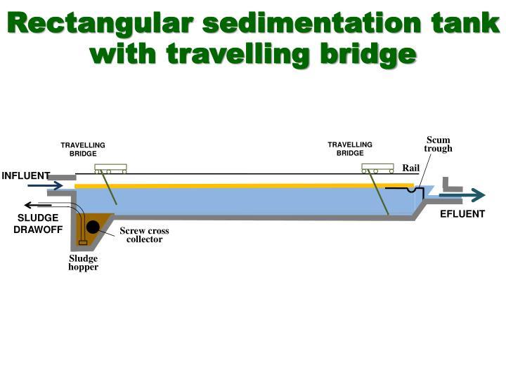 Rectangular sedimentation tank