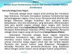 bab ii kaidah dasar pembentukan hukum dan sumber sumber hukum di indonesia2