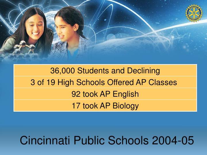 Cincinnati Public Schools 2004-05