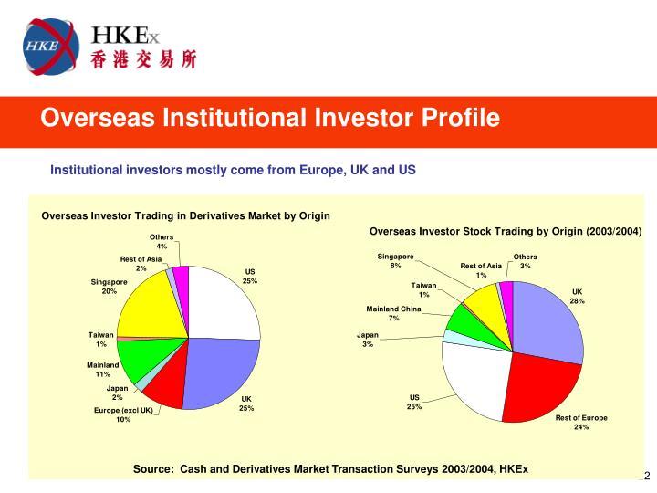 Overseas Institutional Investor Profile