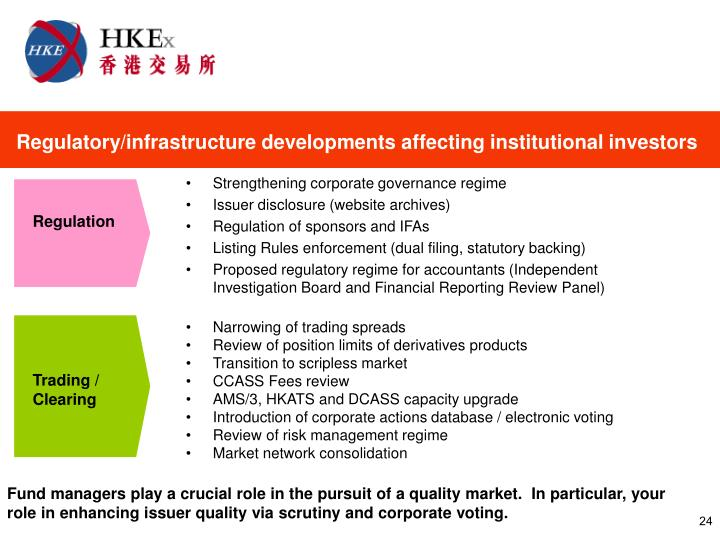Regulatory/infrastructure developments affecting institutional investors