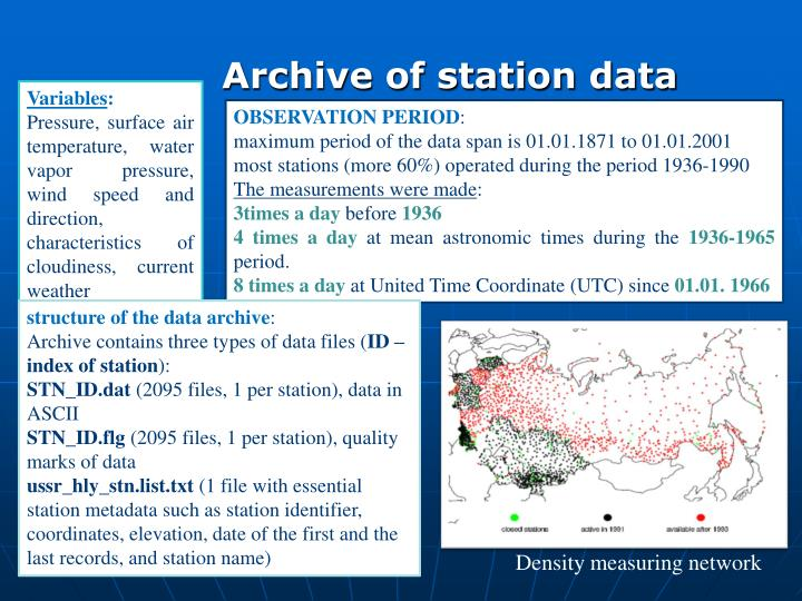 Archive of station data