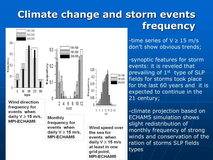 Climate change and storm events frequency