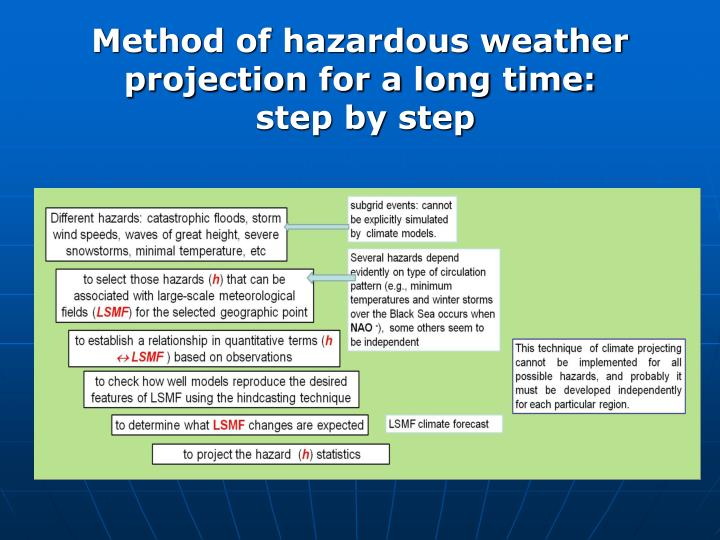 Method of hazardous weather projection for a long time: