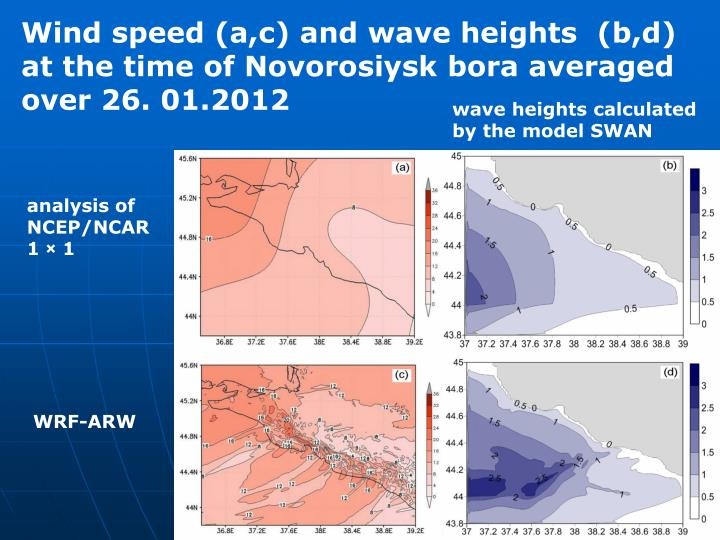 Wind speed (a,c) and wave heights  (b,d) at the time of Novorosiysk bora averaged over 26. 01.2012