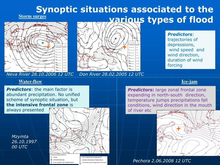 Synoptic situations associated to the various types of flood