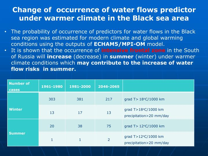 Change of  occurrence of water flows predictor
