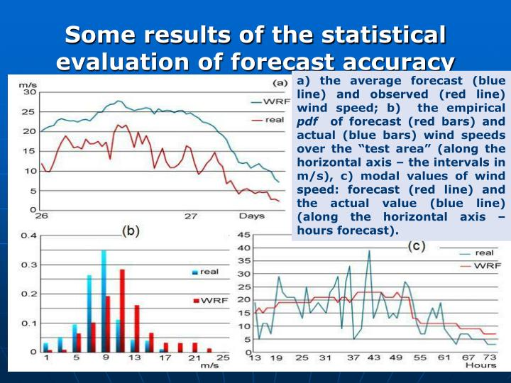 Some results of the statistical evaluation of forecast accuracy