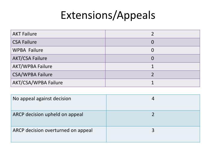 Extensions/Appeals