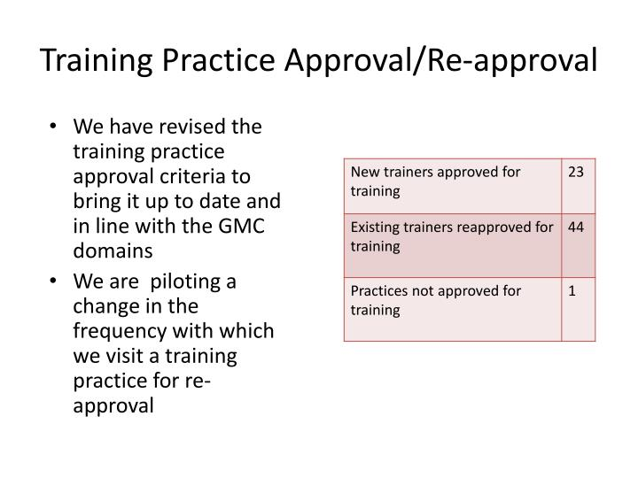 Training Practice Approval/Re-approval