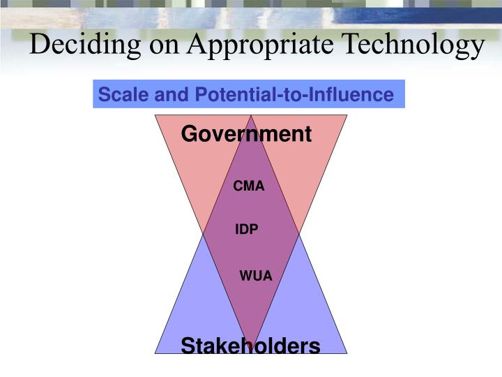Scale and Potential-to-Influence