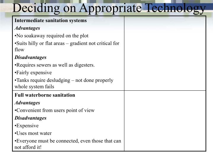 Deciding on Appropriate Technology