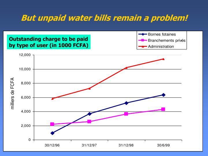 But unpaid water bills remain a problem!