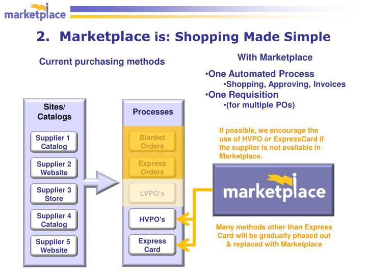 2.  Marketplace