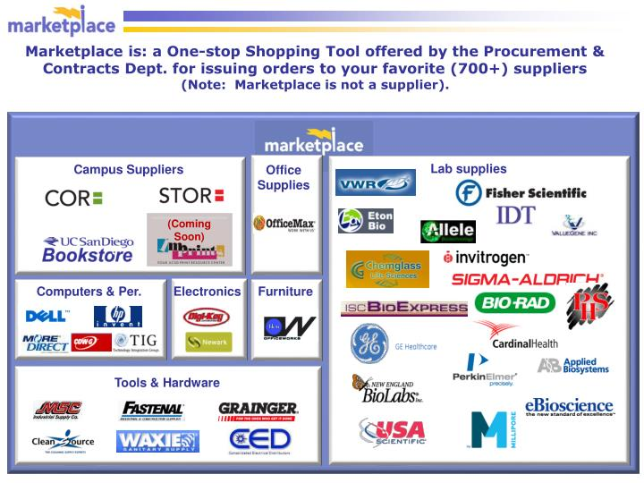 Marketplace is: a One-stop Shopping Tool offered by the Procurement & Contracts Dept. for issuing orders to your favorite (700+) suppliers