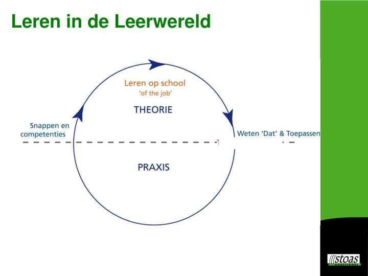 Ppt competentiegericht onderwijs niet wel nodig ja of nee powerpoint presentation id - Leer wereld ...