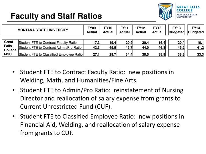 Faculty and Staff Ratios