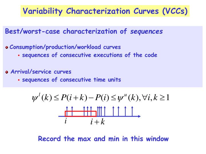 Variability Characterization Curves (VCCs)