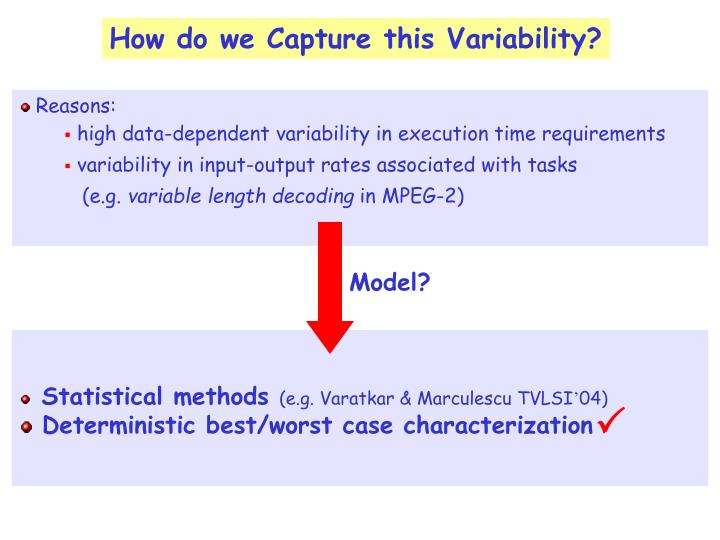 How do we Capture this Variability?