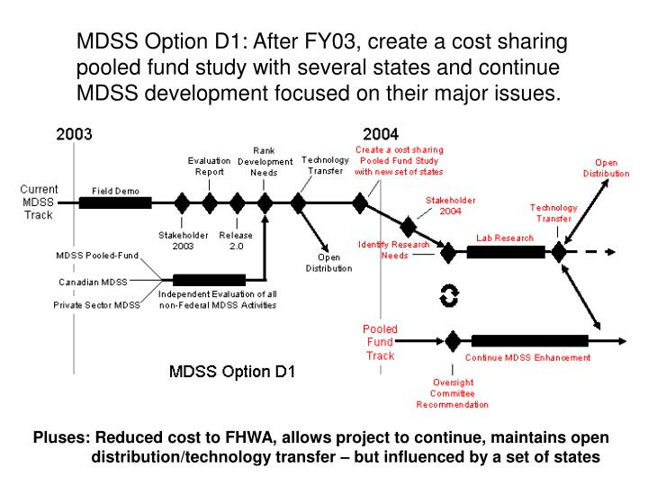 MDSS Option D1: After FY03, create a cost sharing pooled fund study with several states and continue MDSS development focused on their major issues.