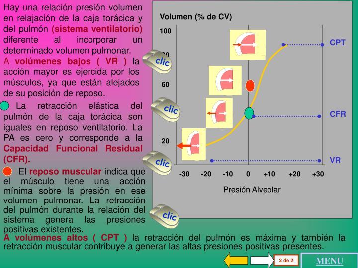 Hay una relación presión volumen en relajación de la caja torácica y del pulmón