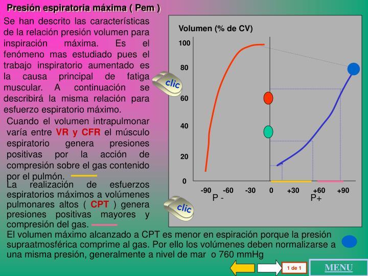 Presión espiratoria máxima ( Pem )