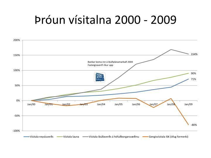 Þróun vísitalna 2000 - 2009