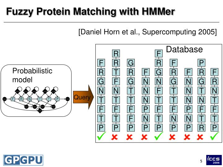 Fuzzy Protein Matching with HMMer
