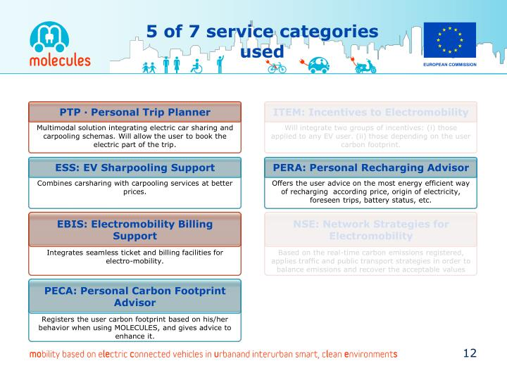 5 of 7 service categories used