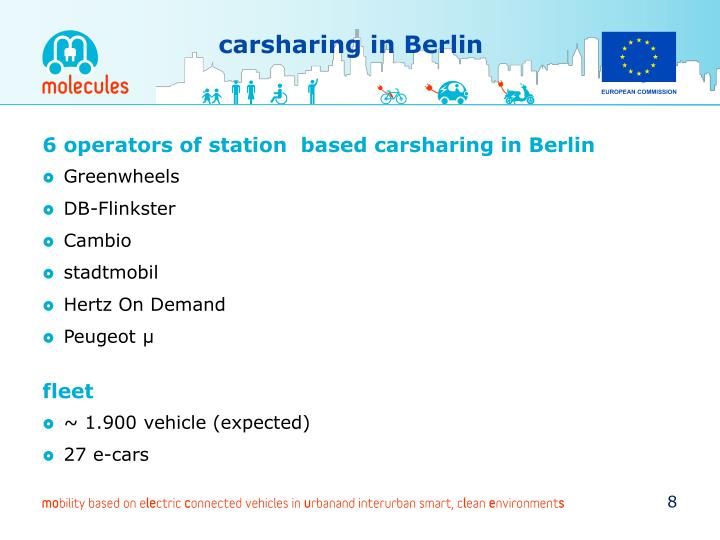 carsharing in Berlin