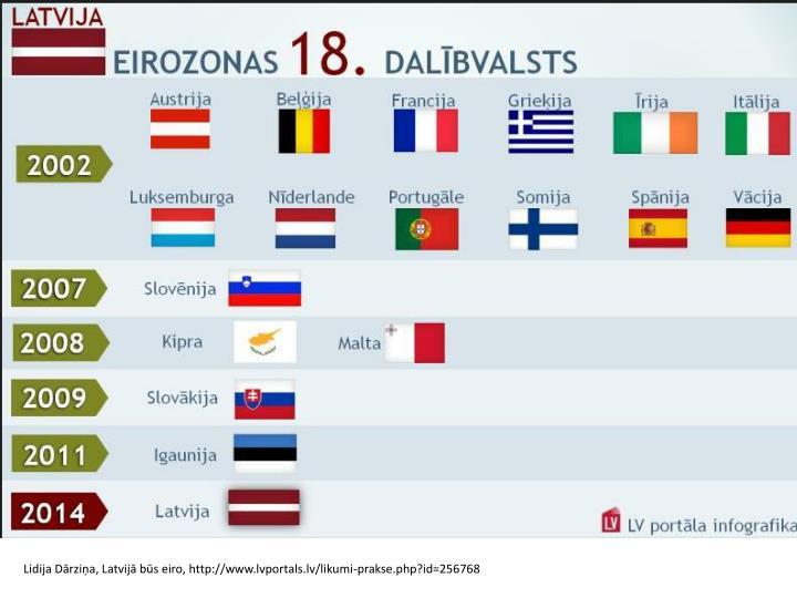 Lidija Drzia, Latvij bs eiro, http://www.lvportals.lv/likumi-prakse.php?id=256768