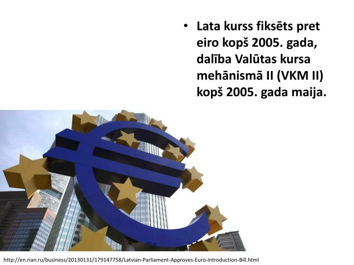 Lata kurss fiksts pret eiro kop 2005. gada, dalba Valtas kursa mehnism II (VKM II) kop 2005. gada maija.