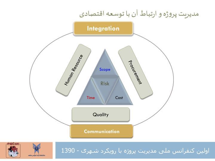 مدیریت پروژه و ارتباط آن با توسعه اقتصادی