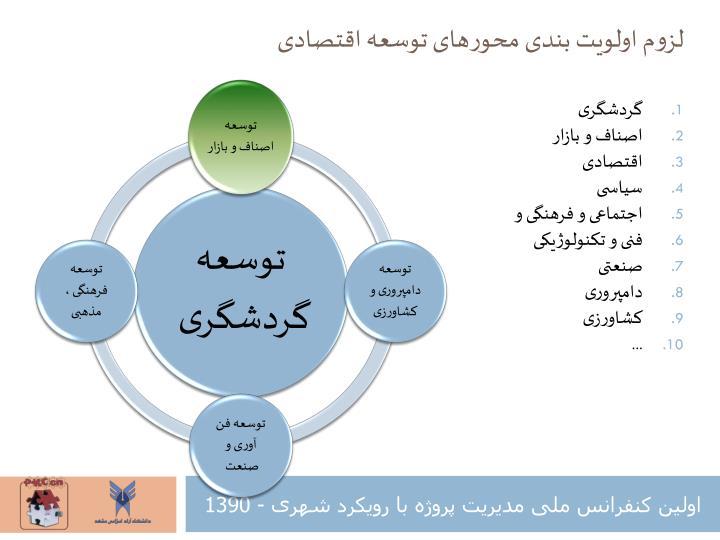 لزوم اولویت بندی محورهای توسعه اقتصادی