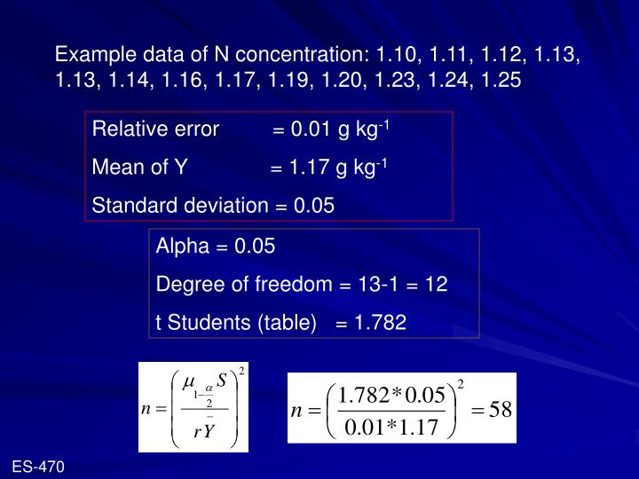 Example data of N concentration: 1.10, 1.11, 1.12, 1.13, 1.13, 1.14, 1.16, 1.17, 1.19, 1.20, 1.23, 1.24, 1.25