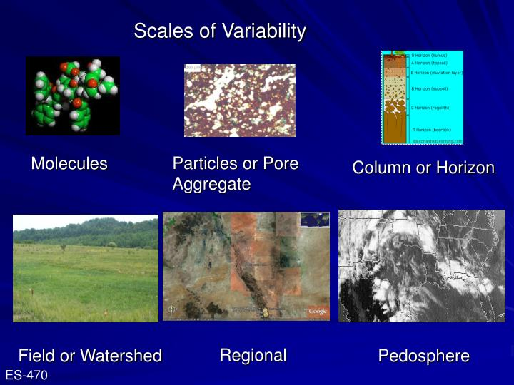 Scales of Variability