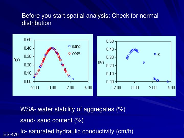 Before you start spatial analysis: Check for normal distribution