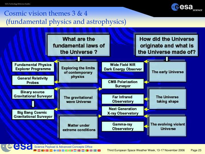 Cosmic vision themes 3 & 4