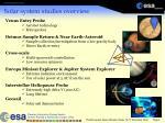 solar system studies overview
