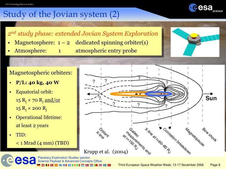 Study of the Jovian system (2)